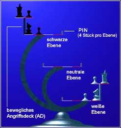 3d Schach Regeln
